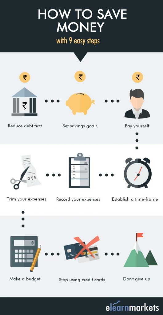 How to save money in 9 easy steps