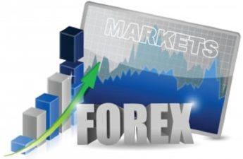 forex market