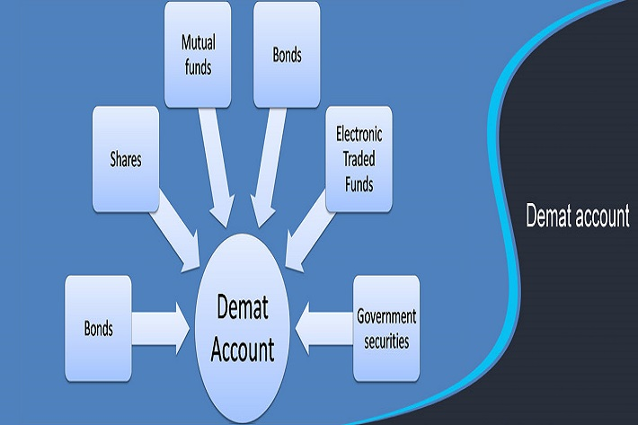 demat account