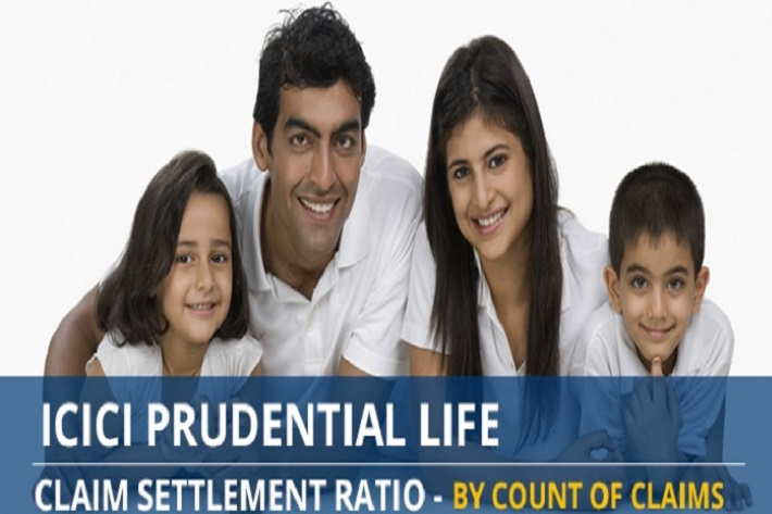 icici claim settlement ratio
