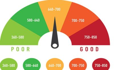 How to define a Good Credit Score