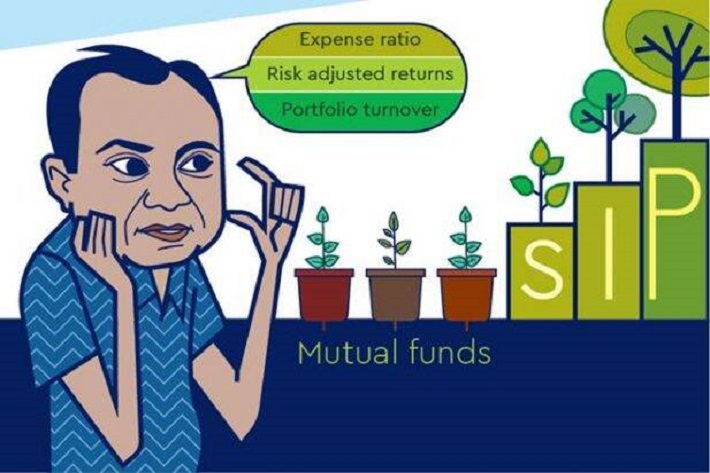 before investing in mutual funds