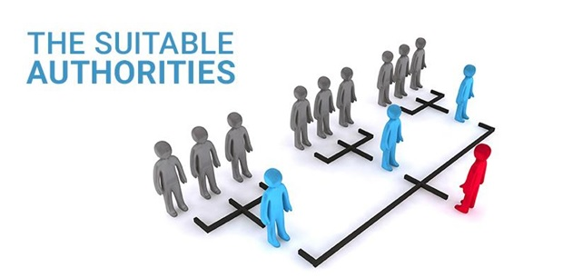 identifying the suitable authorities