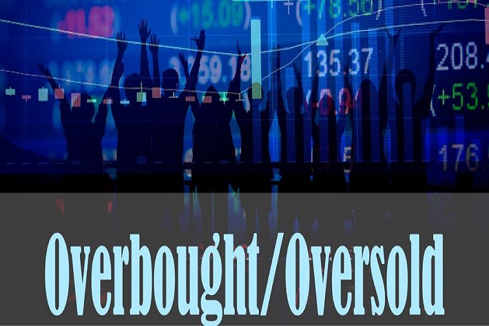 Things to Consider in Oversold Market